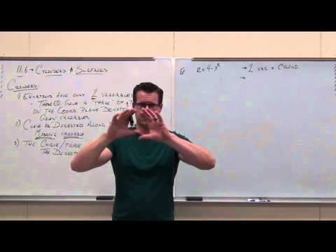 Calculus 3 Lecture 11.6:  Cylinders and Surfaces in 3-D