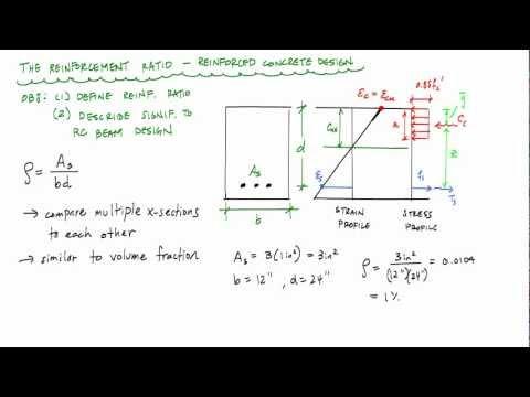 Reinforcement Ratio Explanation - Reinforced Concrete Design