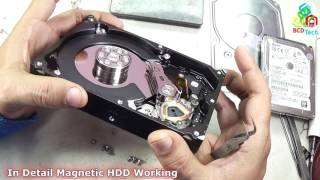 In Detail Magnetic HDD working