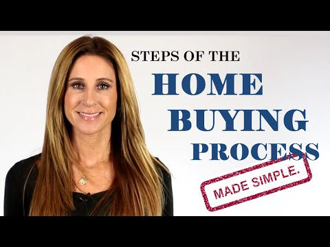 Home Buying Process - How to buy a house