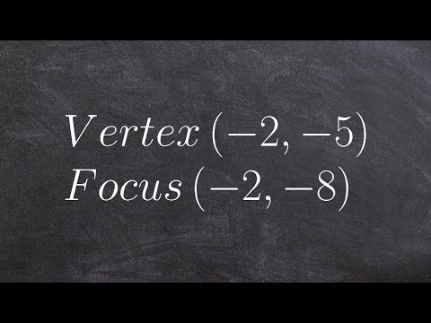 Given the vertex and focus determine the standard form of the parabola