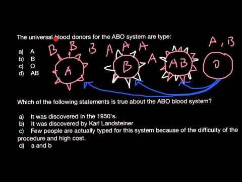 ABO blood groups: universal donor group and universal blood group recipient