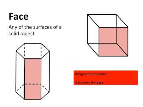 Shapes in Space PowerPoint | Face