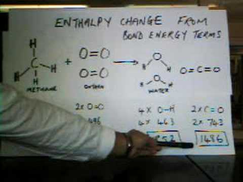 Use of Bond Energies to determine Enthalpy of Combustion.