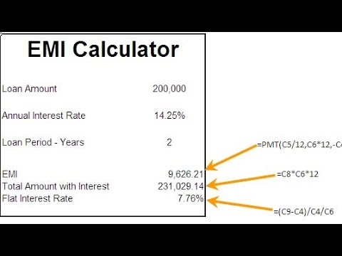 HOW TO CALCULATE EMI OF CAR IN HINDI