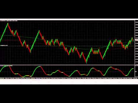 #1 Forex Robot Trading System