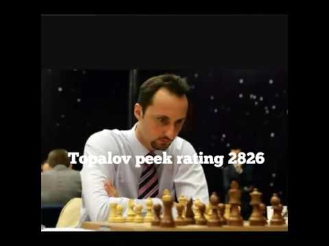 Top 5 chess ratings
