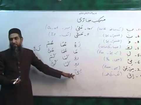 Arabic Course by Sheikh Aamir Sohail Lecture 17 (Urdu)
