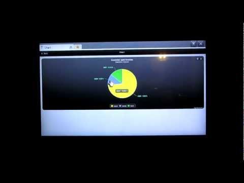 MySapReport on LG Smart TV Browser