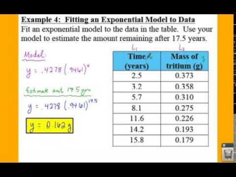 PC: 3.6 Notes: Example 4 - Fitting an Exponential Model to Data