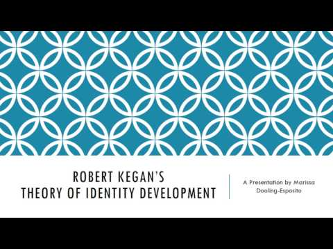 Kegan's Theory of Identity Development