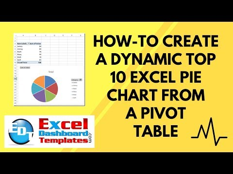 How-to Create a Dynamic Top 10 Excel Pie Chart from a Pivot Table