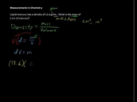 What are the Measurements in Chemistry? Volume, Density, Mass, Weight - Chemistry Tips.