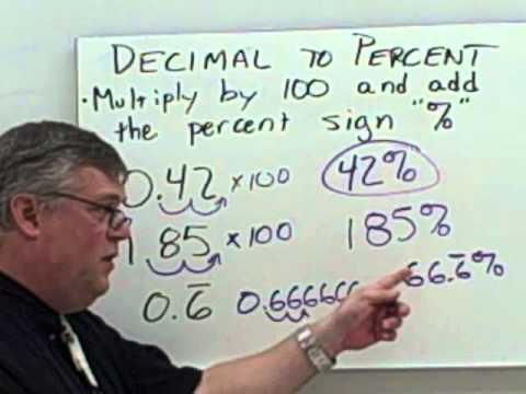 Converting Fractions Decimals Percents and Ratios