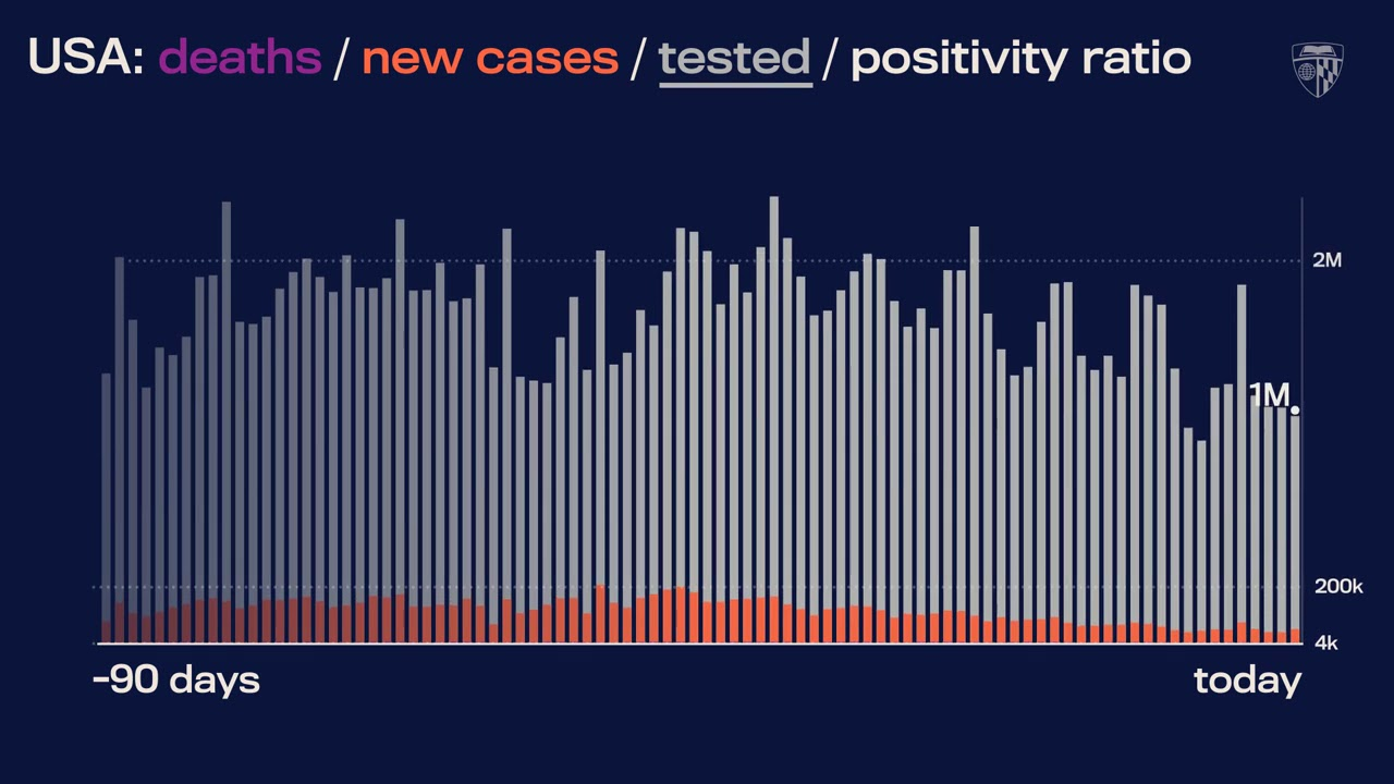 JHU's Daily COVID-19 Data in Motion: Feb. 24, 2021