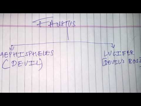 [Hindi] Dr faustus story explained fully
