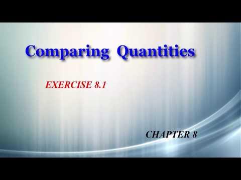Comparing Quantities 8.1