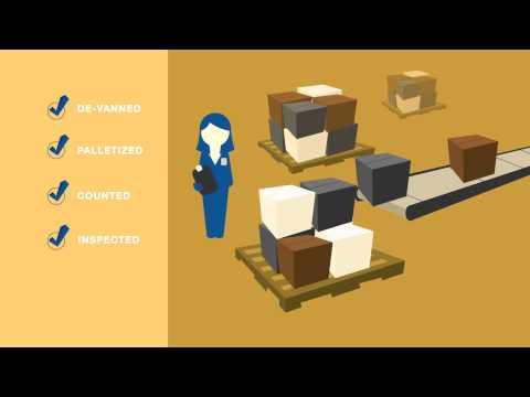 Dynamic 3PL Logistics Warehousing, Inventory Management, Transportation Management, Kitting