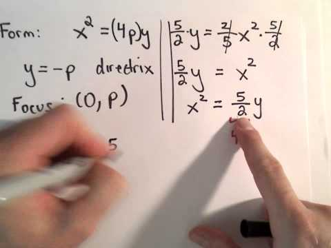 Conic Sections, Parabola : Find the Focus and Directrix