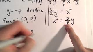 Conic Sections Parabola Find The Focus And Directrix