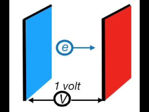 Electron volts (eV) and Joules (J) explained: from Fizzics.org