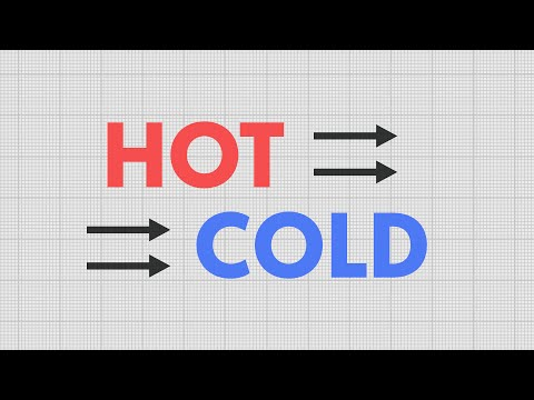 Why does heat transfer from hot to cold? (Physics)