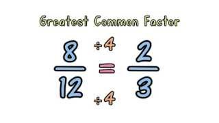 simplest form math definition  Simplifying Fractions