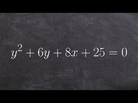 Finding the vertex focus and directrix by completing the square