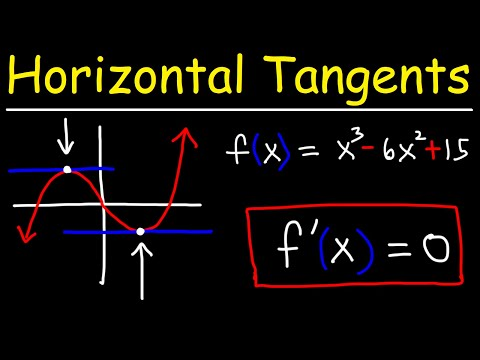 How to Find The Point Where The Graph has a  Horizontal Tangent Lines Using Derivatives