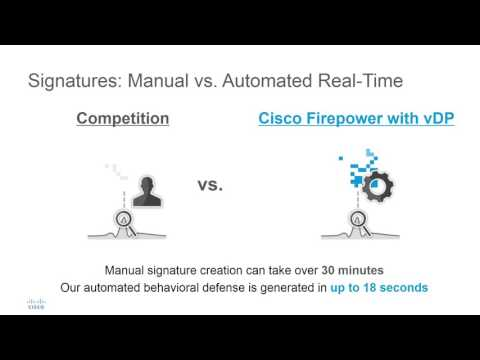 DDoS Protection With Cisco Firepower - Radware