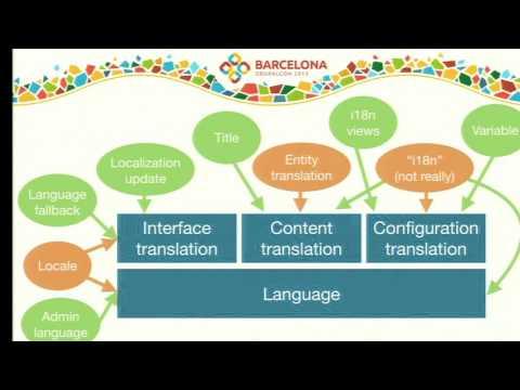 DrupalCon Barcelona 2015: Drupal 8 multilingual site building hacks