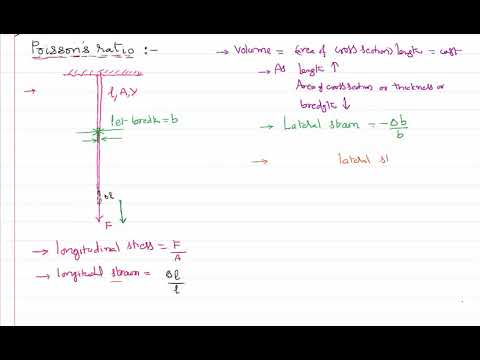 Poisson's Ratio in Mechanical Properties of Solids for IIT-JEE and NEET Physics