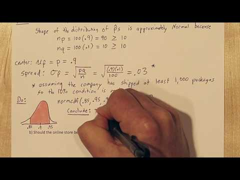 Sampling Distribution of P-Hat Normal Approximation of Binomial Distribution