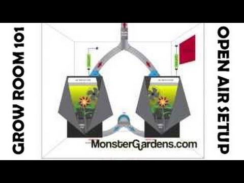 Grow Room 101- Open Air Setup Design Configuration Ventilation Indoor Gardens Grow Room Tent Setup