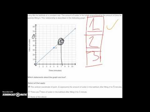 Interpreting graphs and proportional relationships