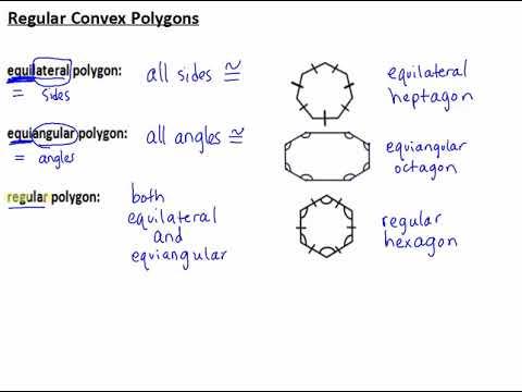 6.1c Regular Polygons