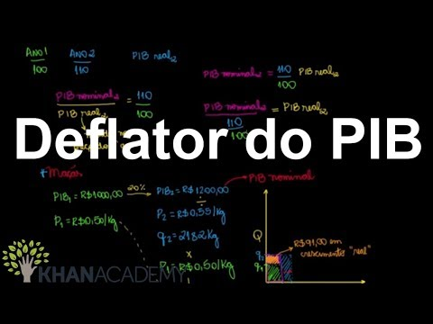 Deflator do PIB | Deflator do PIB | Khan Academy