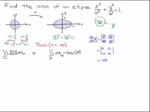 Area of an Ellipse Using a Double Integral