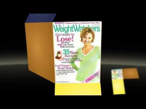 Weight Watchers Point Plus Calculator