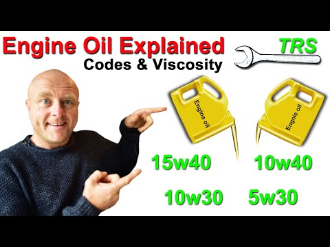 How Multi-grade oil Changes Viscosity & Engine oil Codes Explained/SAE