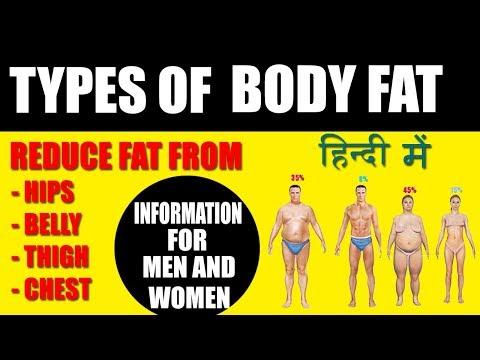 जानिए टाइप्स ऑफ़ बॉडी फैट के बारे में और बॉडी फैट कैसे कम करे (TYPES OF BODY FAT & How To Reduce Fat)