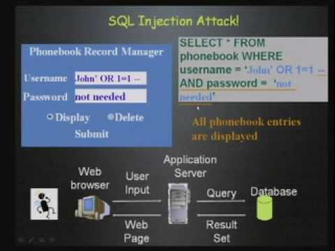 CERIAS Security: CANDID: Preventing SQL Injection Attacks using Dynamic Candidate Evaluations 1/4