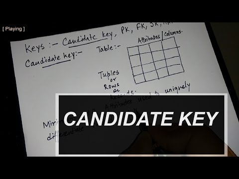 Candidate Key in DBMS (Candidate key, Primary Key, Foreign Key, Alternate Key, Super Key)
