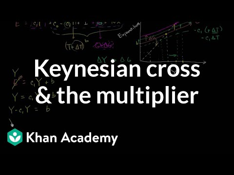 Keynesian cross and the multiplier | Macroeconomics | Khan Academy