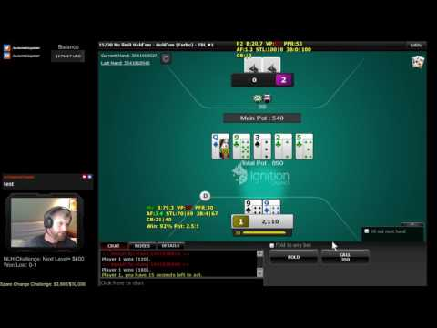 The Spare Change Bankroll Building Challenge #129