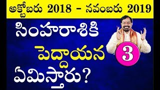 Lucky colours according to Simha rashi in telugu|Colour therapy