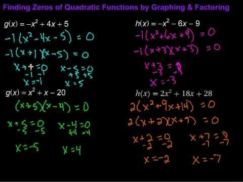 Finding Zeros of Quadratic Functions by Graphing & Factoring