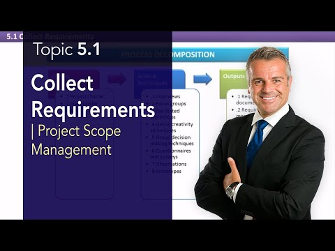 5.1. Collect Requirements | Project Scope Management | What is PMP? | PMP Training
