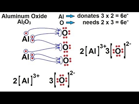 Chemistry - Chemical Bonding (18 of 35) Lewis Structures for Ionic Comp - Aluminum Oxide - Al2O3