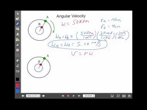 Circular Lecture 1